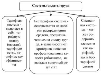 Еткс справочник должностей